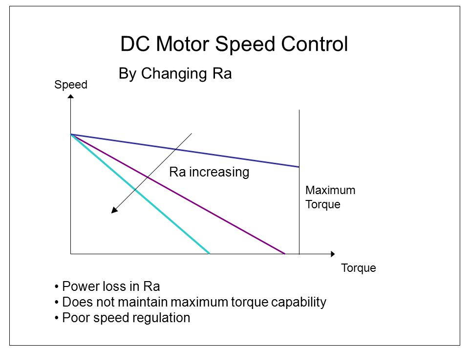 DC Motor Speed Control By Changing Ra Ra increasing Power loss in Ra