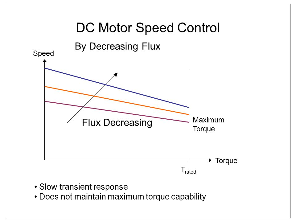 DC Motor Speed Control By Decreasing Flux Flux Decreasing