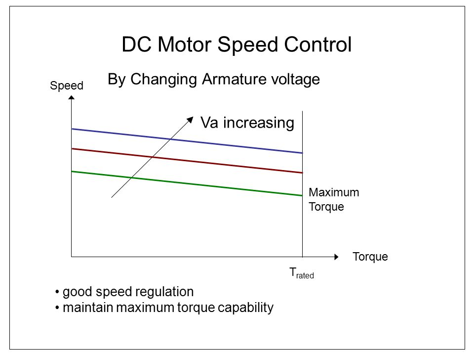 DC Motor Speed Control By Changing Armature voltage Va increasing