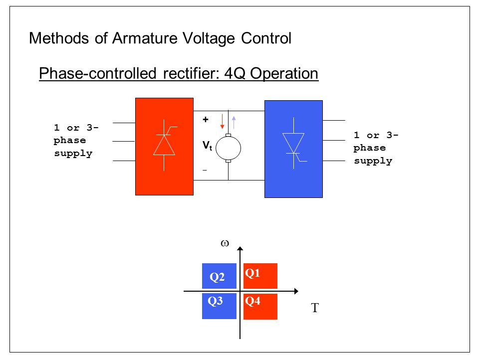 Methods of Armature Voltage Control