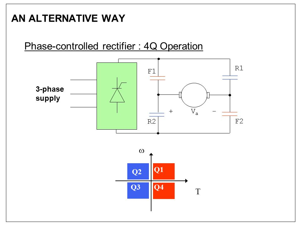Phase-controlled rectifier : 4Q Operation