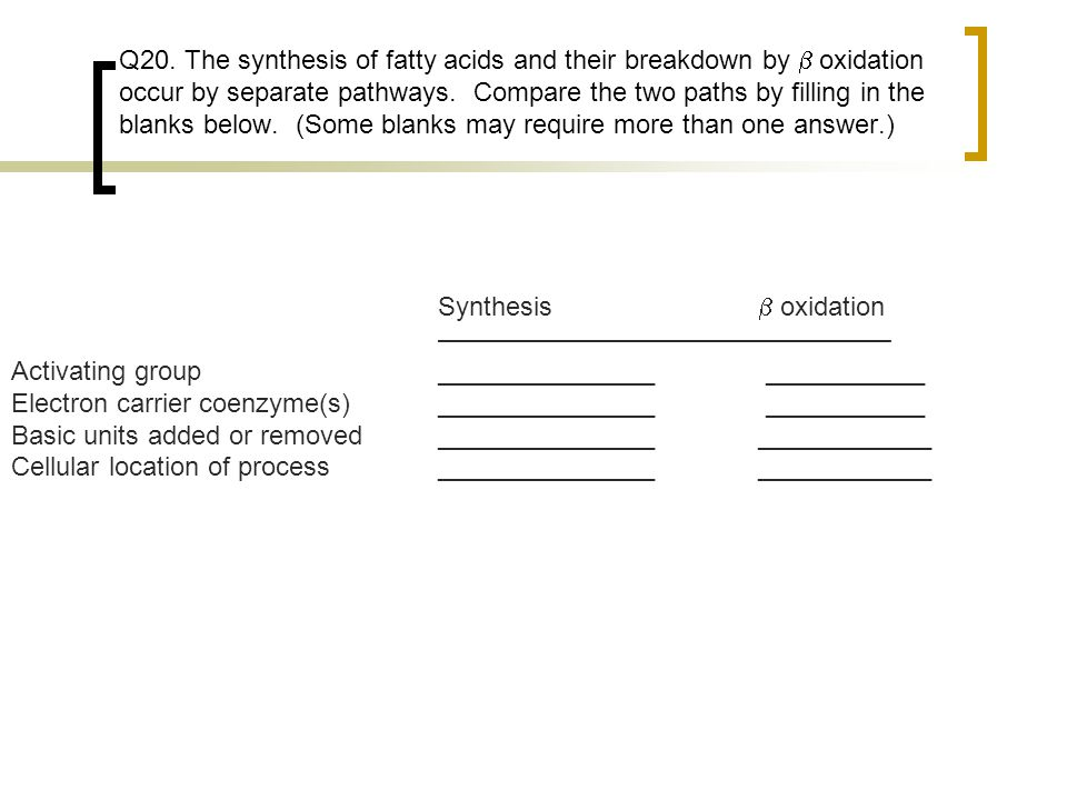 Q20. The synthesis of fatty acids and their breakdown by b oxidation occur by separate pathways. Compare the two paths by filling in the blanks below. (Some blanks may require more than one answer.)