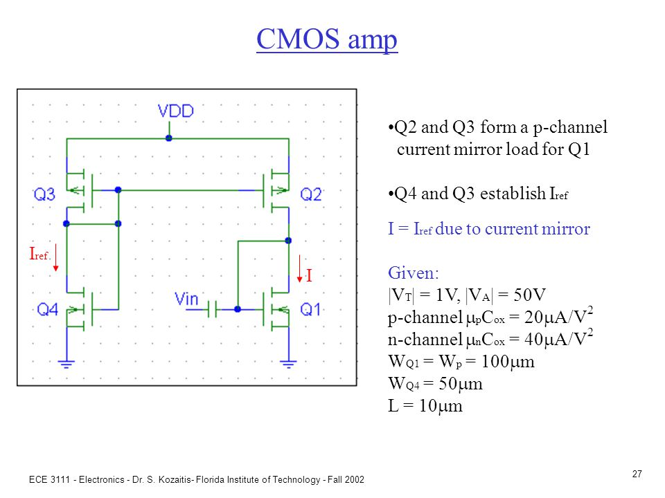 CMOS amp: power Given: |VT| = 1V, |VA| = 50V p-channel mpCox = 20mA/V2