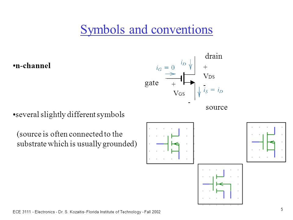 Symbols and conventions
