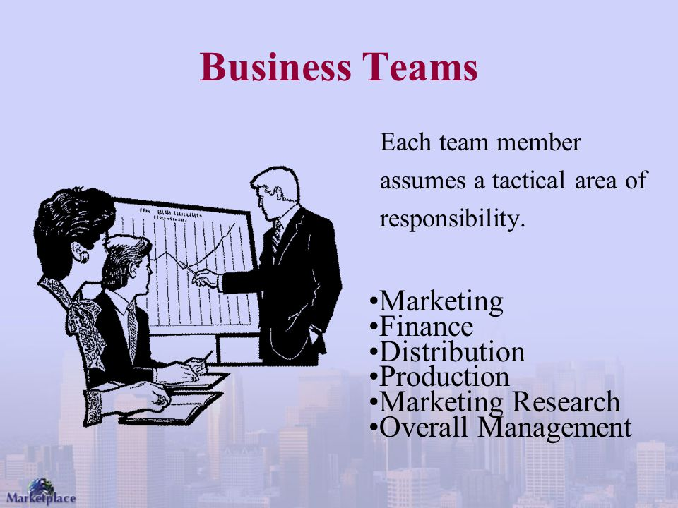Business Teams Marketing Finance Distribution Production
