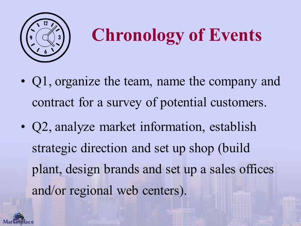 Chronology of Events Q1, organize the team, name the company and contract for a survey of potential customers.