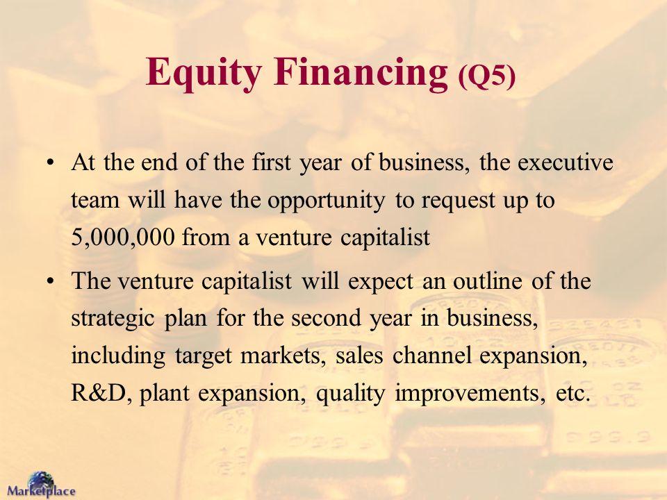 Equity Financing (Q5)