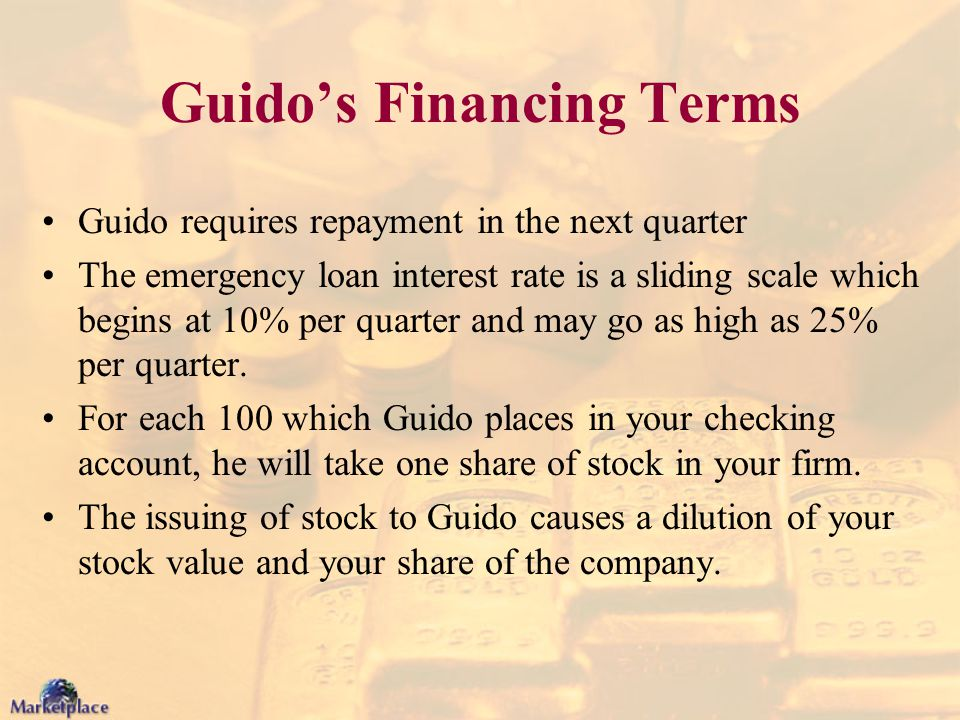 Guido's Financing Terms