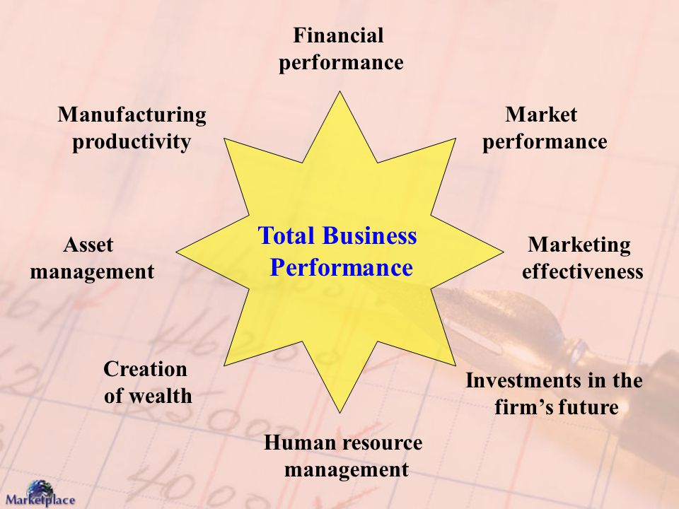 Total Business Performance