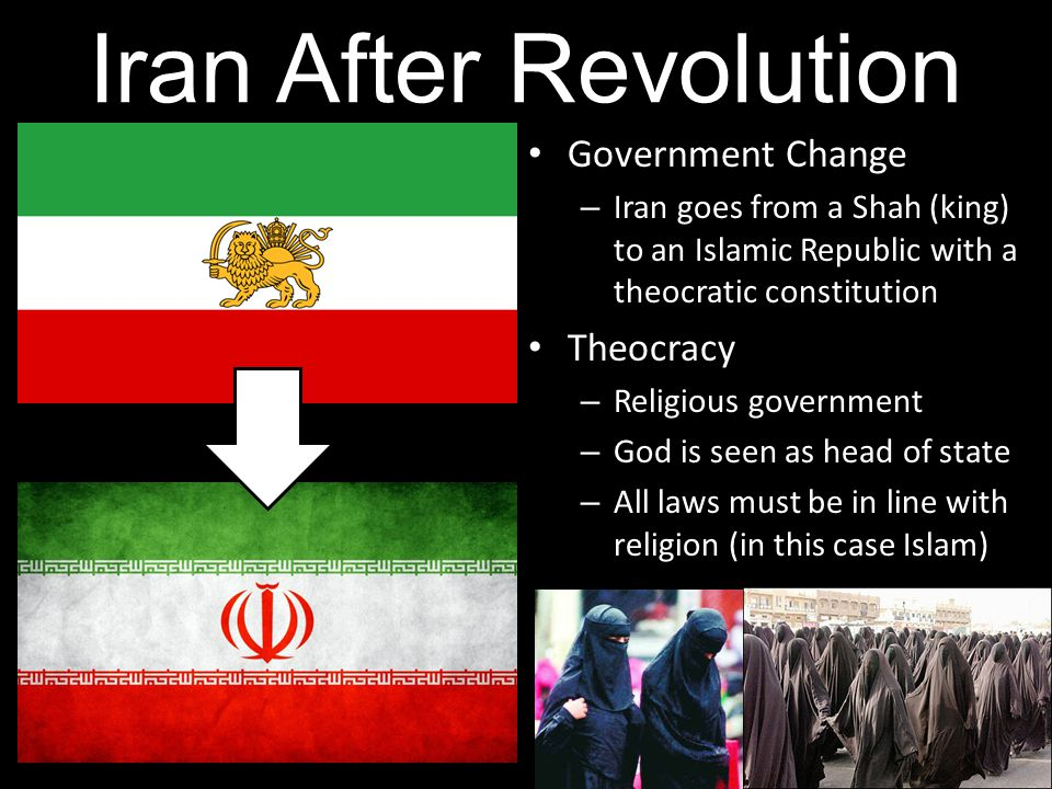 Iran After Revolution Government Change Theocracy