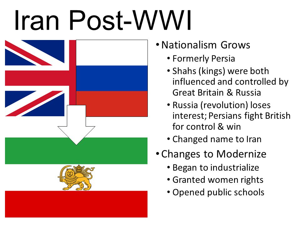 Iran Post-WWI Nationalism Grows Changes to Modernize Formerly Persia
