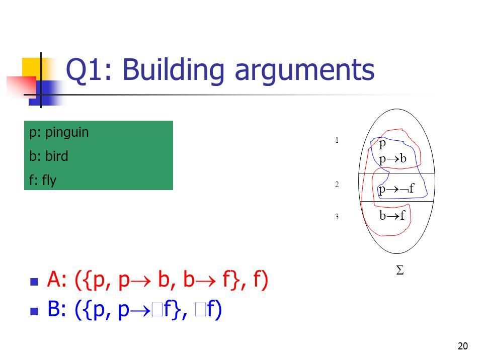 Q1: Building arguments A: ({p, p® b, b® f}, f) B: ({p, p®Øf}, Øf)