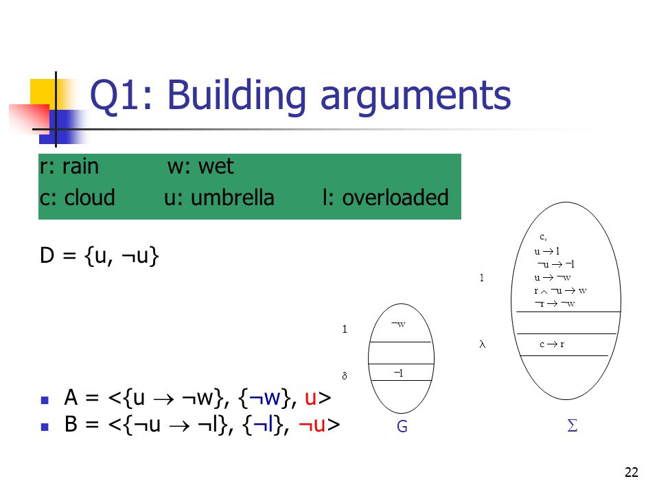 Q1: Building arguments r: rain w: wet