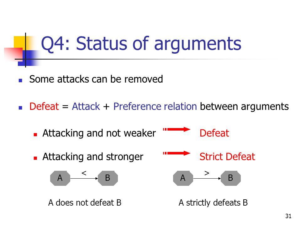 Q4: Status of arguments Some attacks can be removed