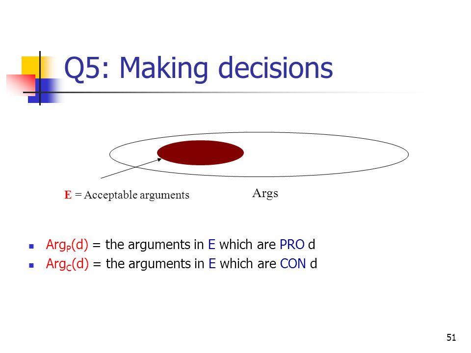 E = Acceptable arguments