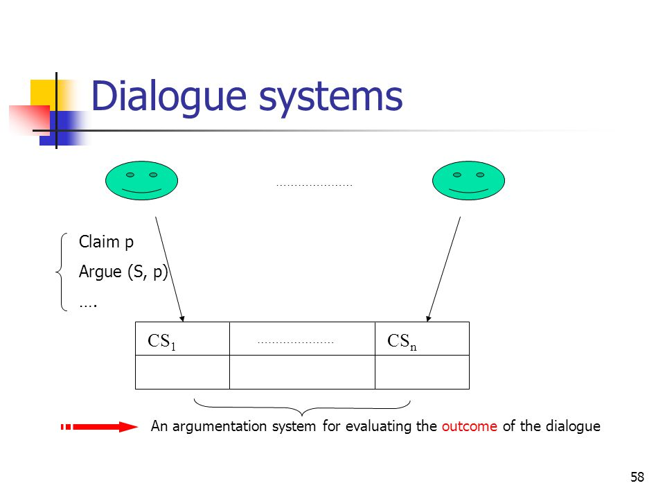 Dialogue systems CS1 CSn Claim p Argue (S, p) ….