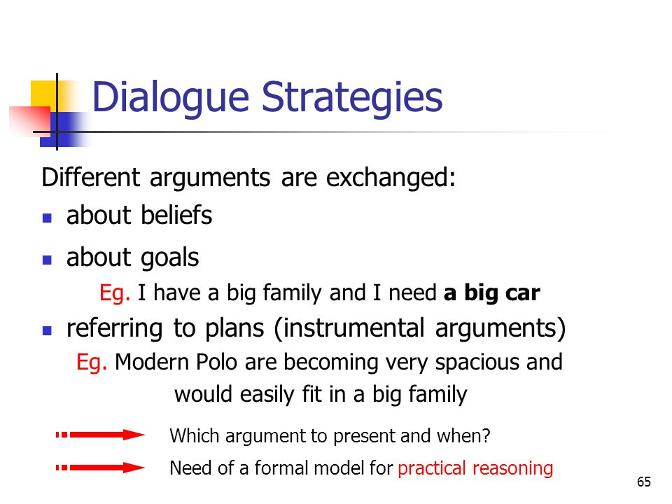 Dialogue Strategies Different arguments are exchanged: about beliefs