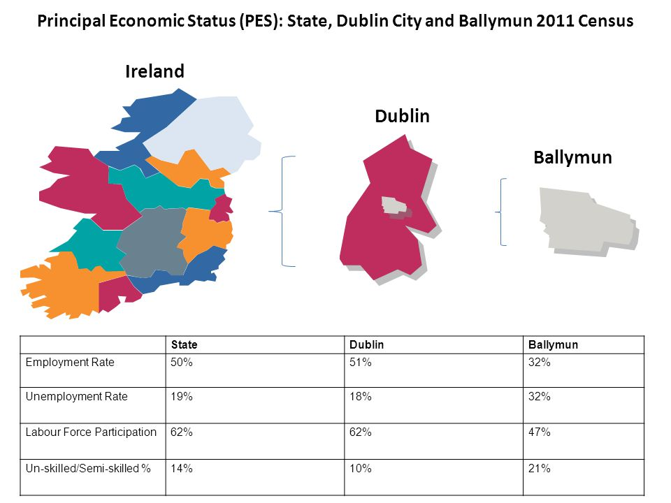 Ireland Dublin Ballymun