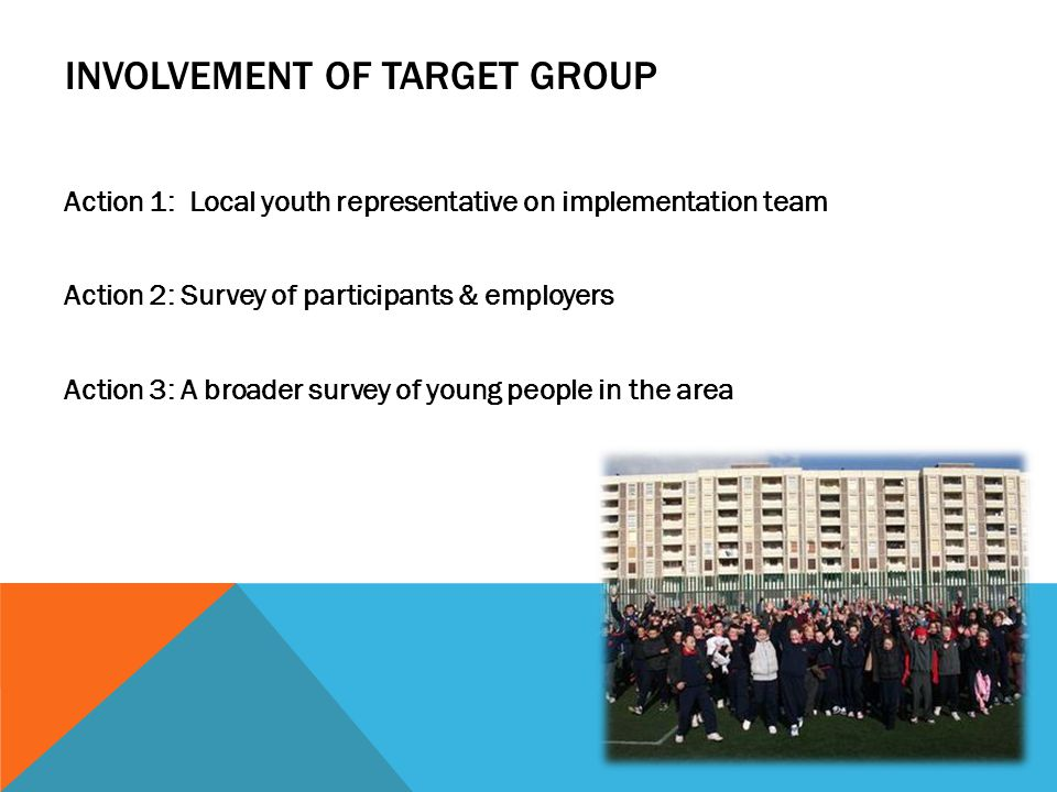 Involvement of Target Group