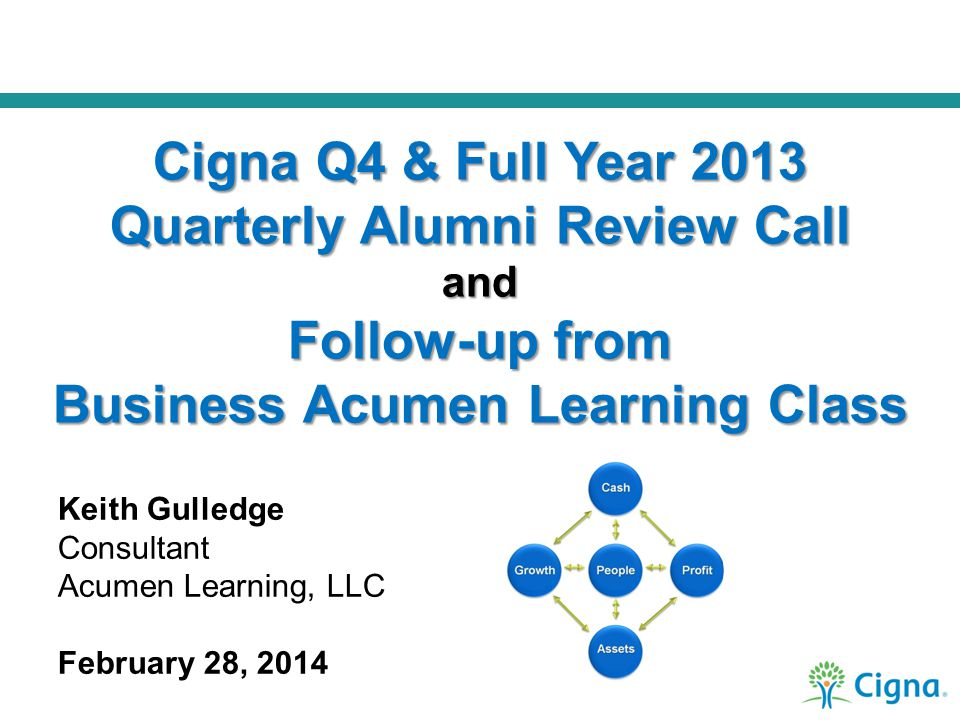 Quarterly Alumni Review Call Business Acumen Learning Class