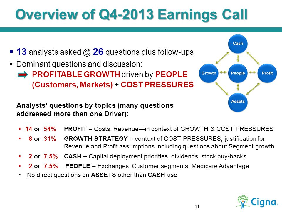 Overview of Q4-2013 Earnings Call