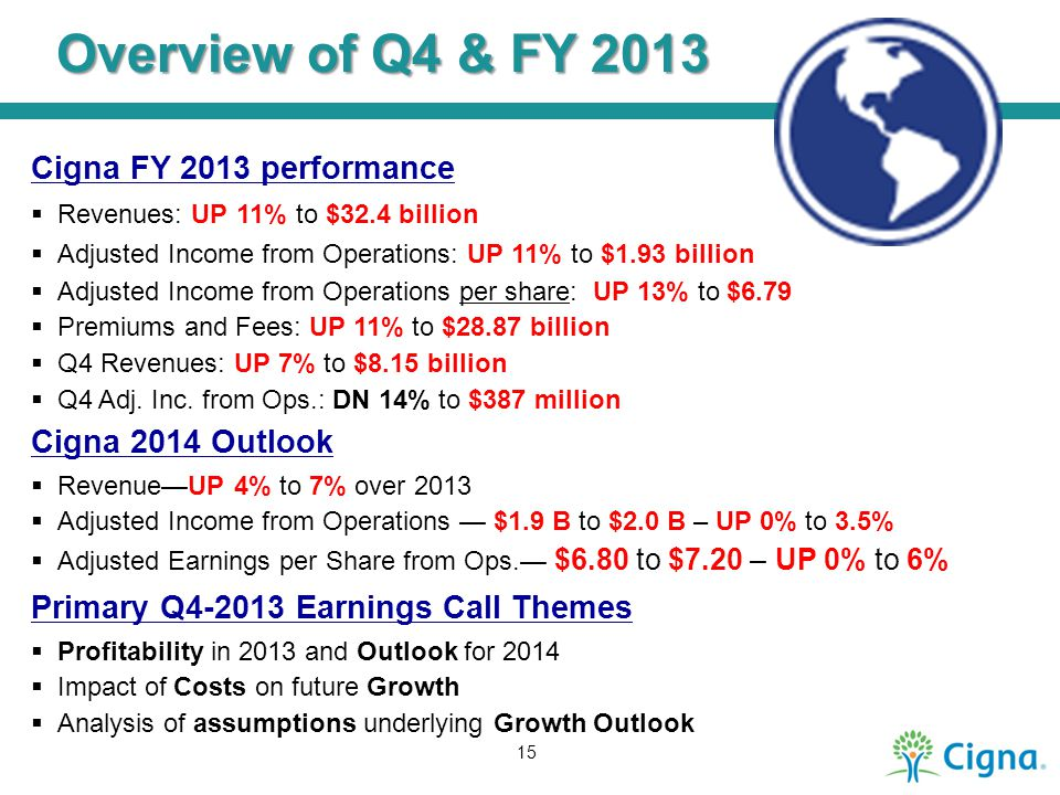 Overview of Q4 & FY 2013 Cigna FY 2013 performance Cigna 2014 Outlook