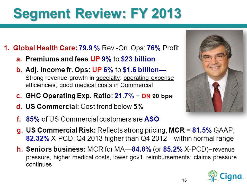 Segment Review: FY 2013 Global Health Care: 79.9 % Rev.-On. Ops; 76% Profit. Premiums and fees UP 9% to $23 billion.