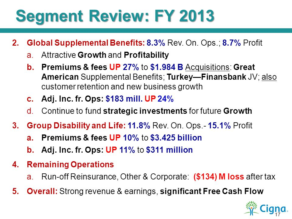 Segment Review: FY 2013 Global Supplemental Benefits: 8.3% Rev. On. Ops.; 8.7% Profit. Attractive Growth and Profitability.