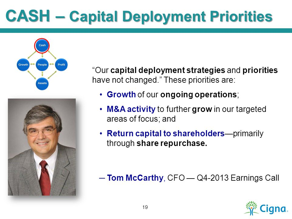 CASH – Capital Deployment Priorities