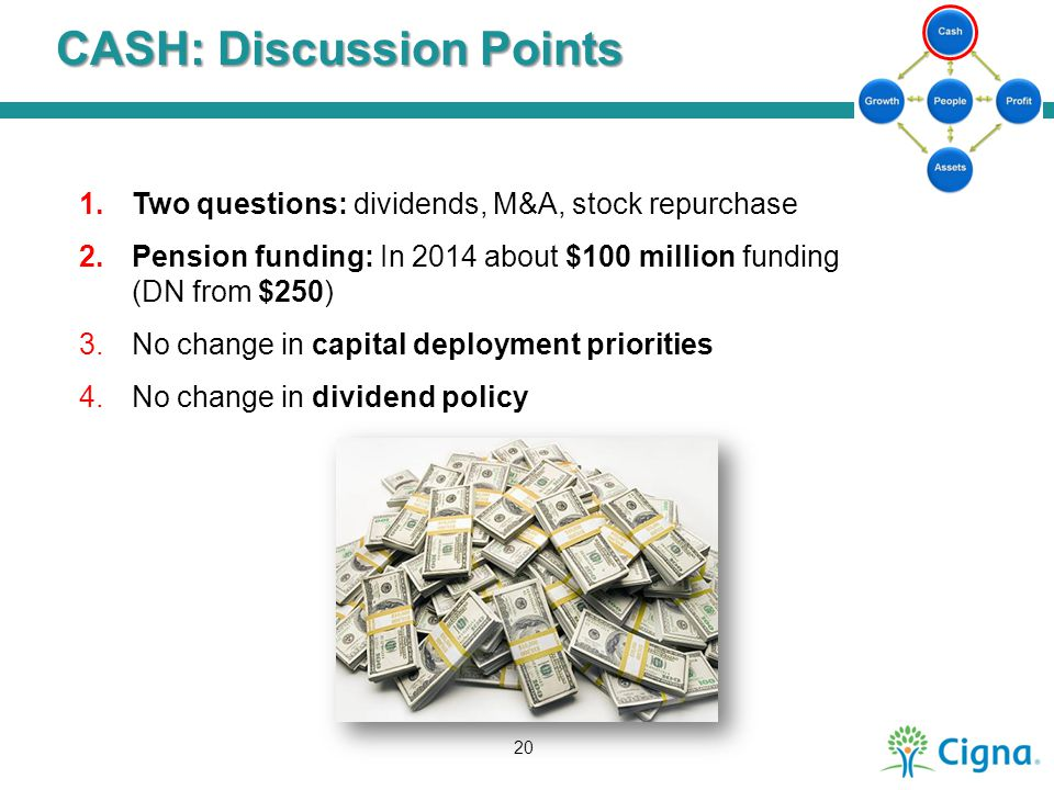 CASH: Discussion Points