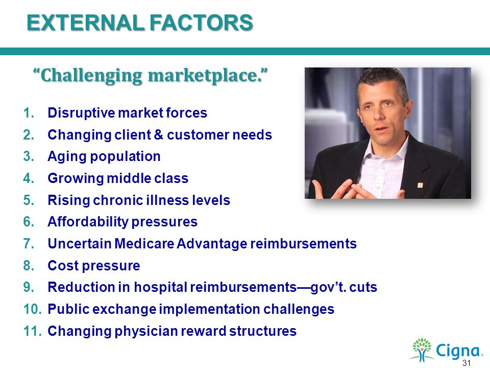 EXTERNAL FACTORS Challenging marketplace. Disruptive market forces