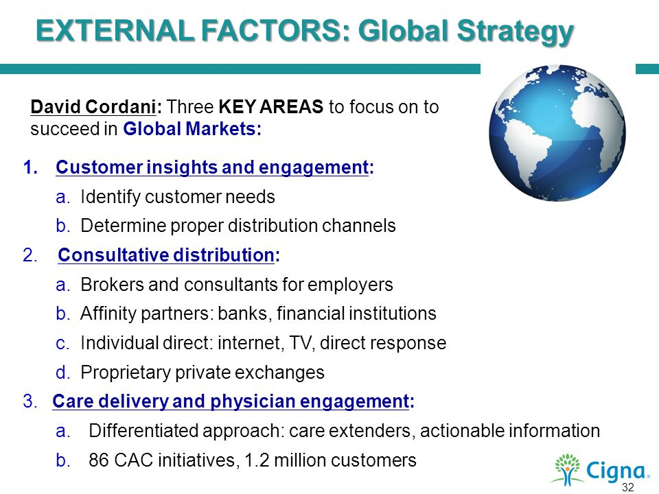 EXTERNAL FACTORS: Global Strategy