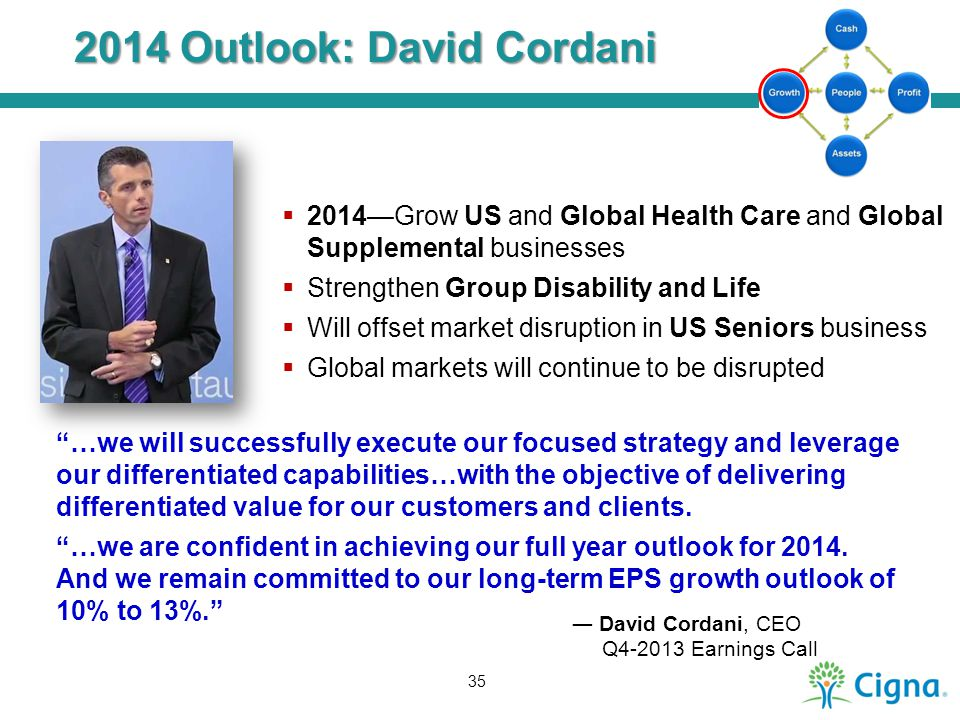 2014 Outlook: David Cordani
