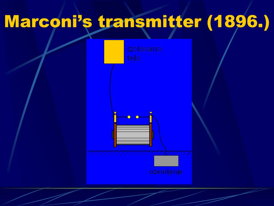 Marconi's transmitter (1896.)