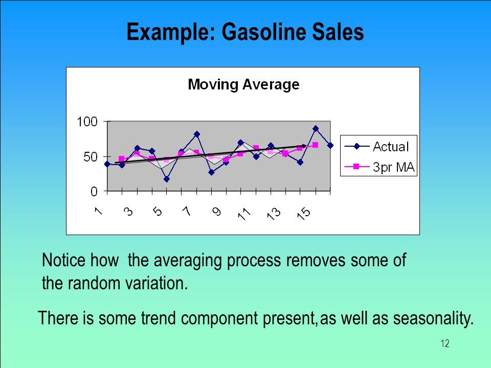 Example: Gasoline Sales