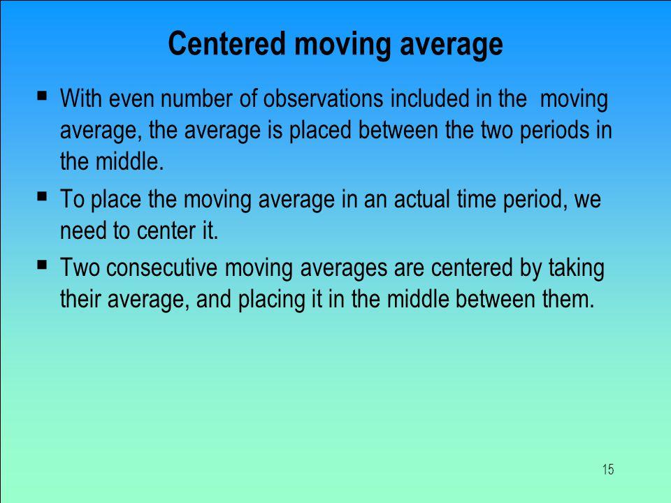 Centered moving average