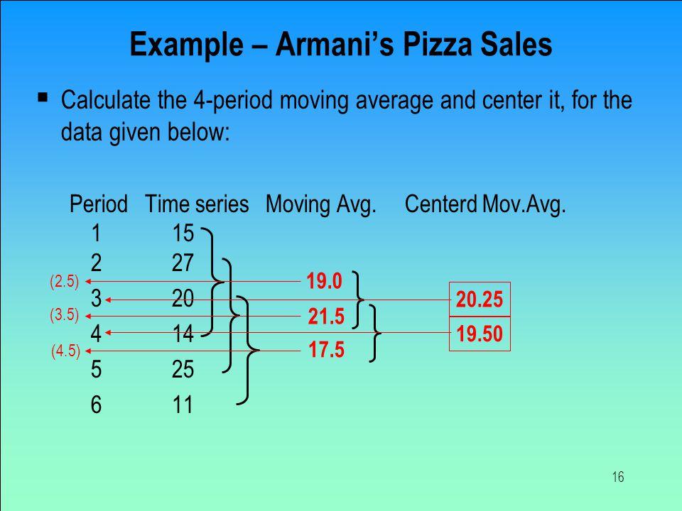 Example – Armani's Pizza Sales