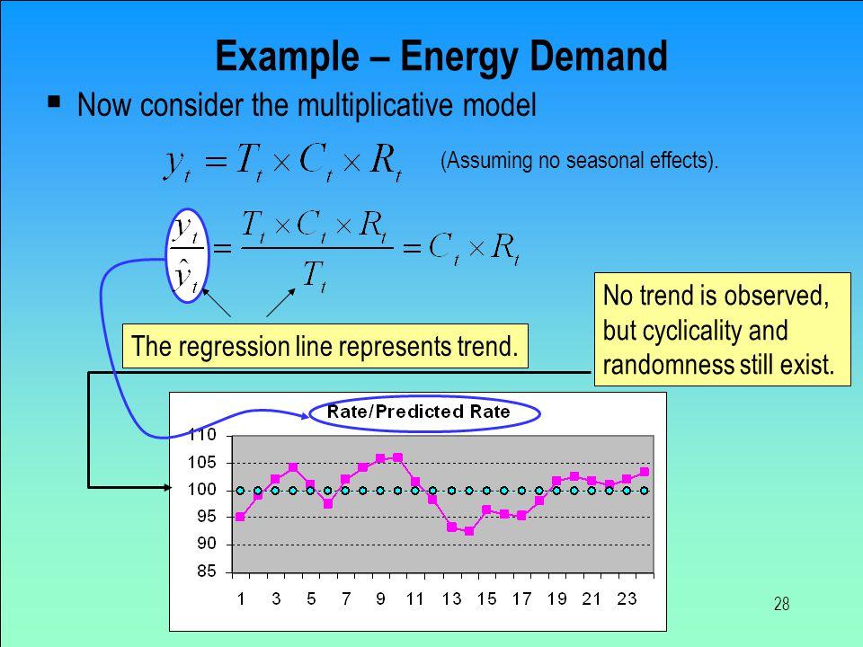 Example – Energy Demand