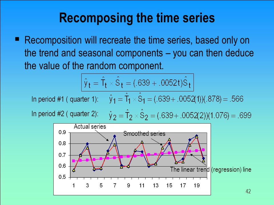 Recomposing the time series