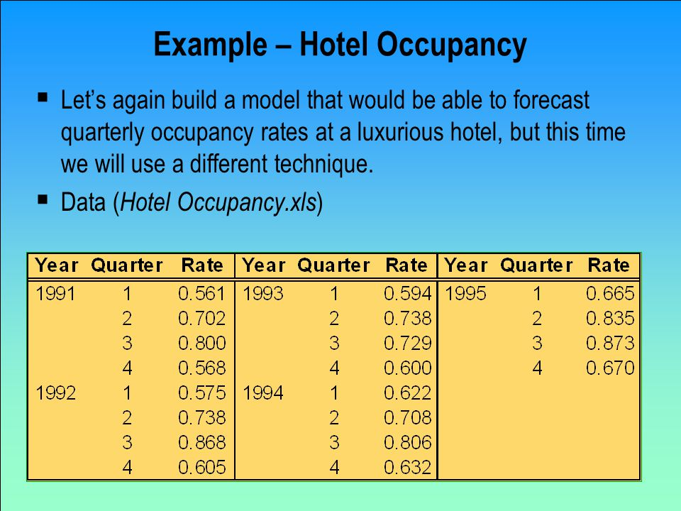 Example – Hotel Occupancy