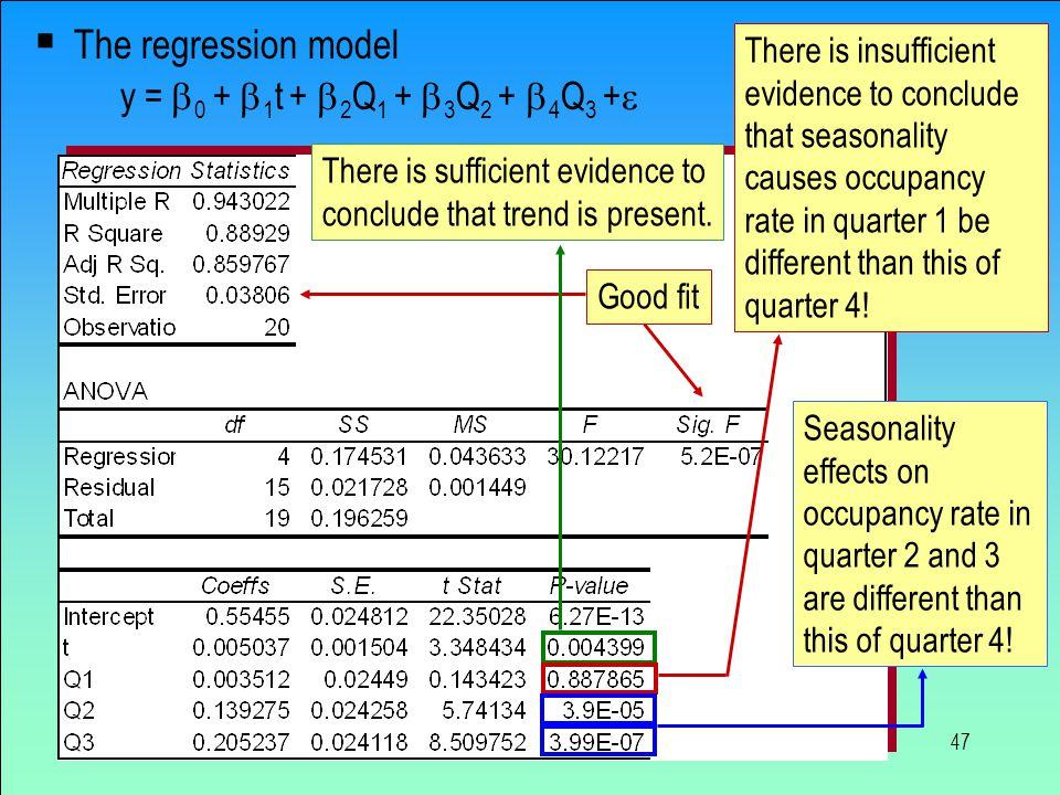 The regression model y = b0 + b1t + b2Q1 + b3Q2 + b4Q3 +e