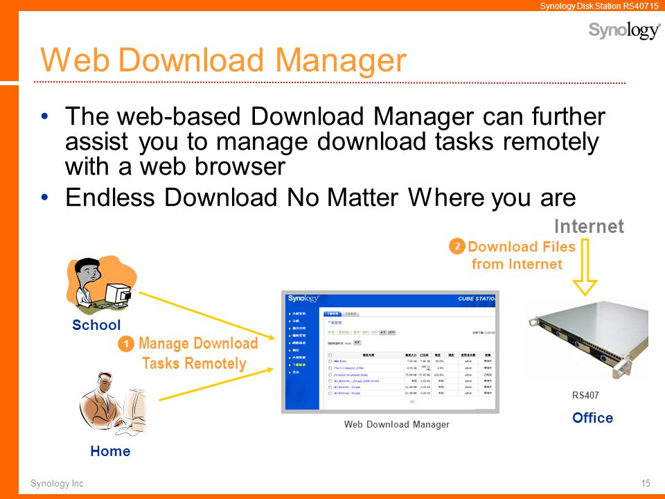 Web Download Manager The web-based Download Manager can further assist you to manage download tasks remotely with a web browser.