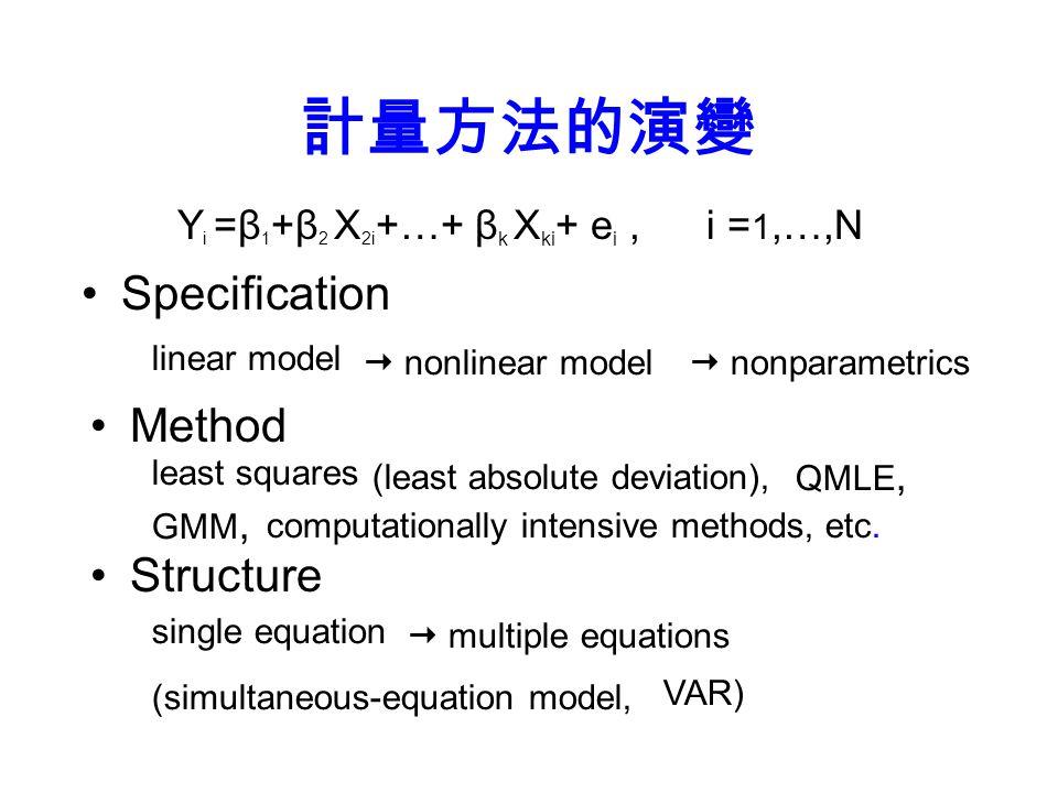 Yi =β1+β2 X2i+…+ βk Xki+ ei , i =1,…,N