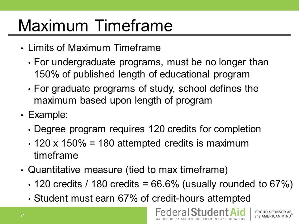 Maximum Timeframe Limits of Maximum Timeframe