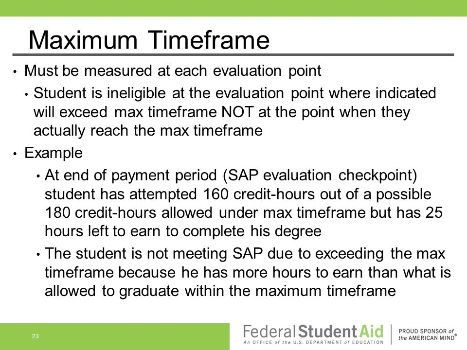 Maximum Timeframe Must be measured at each evaluation point