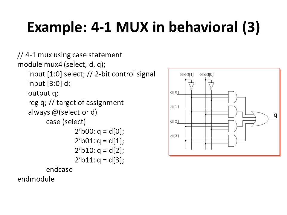 Example: 4-1 MUX in behavioral (3)