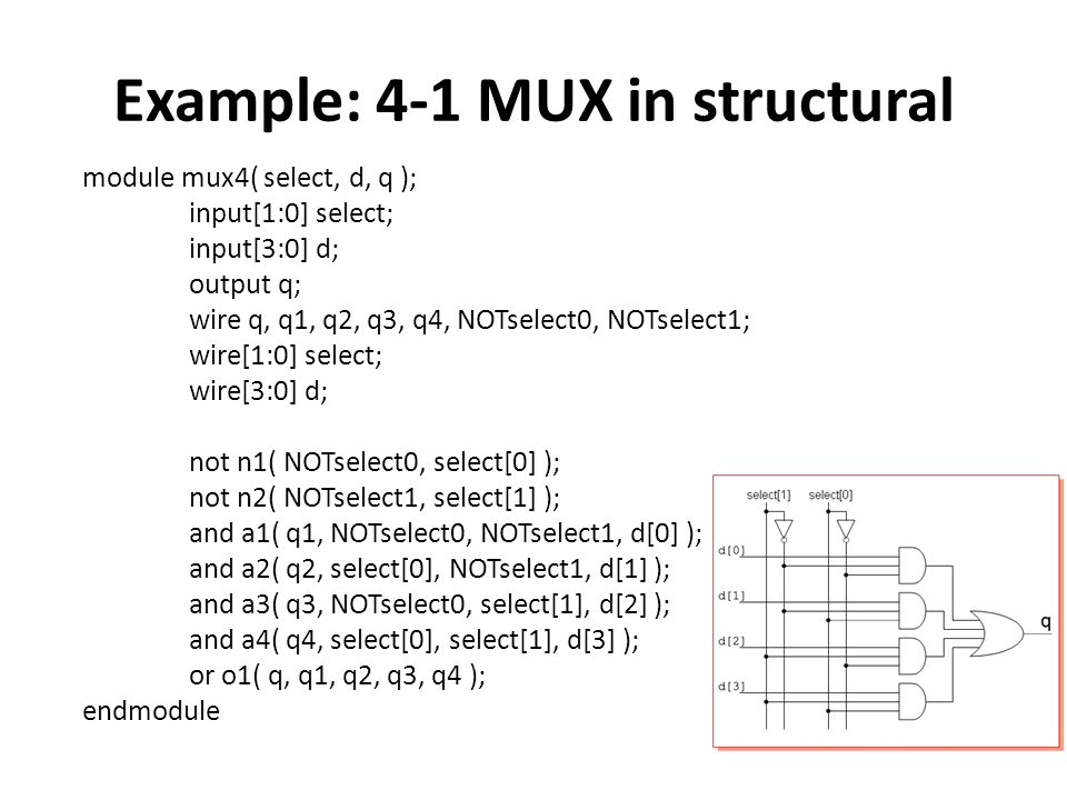 Example: 4-1 MUX in structural