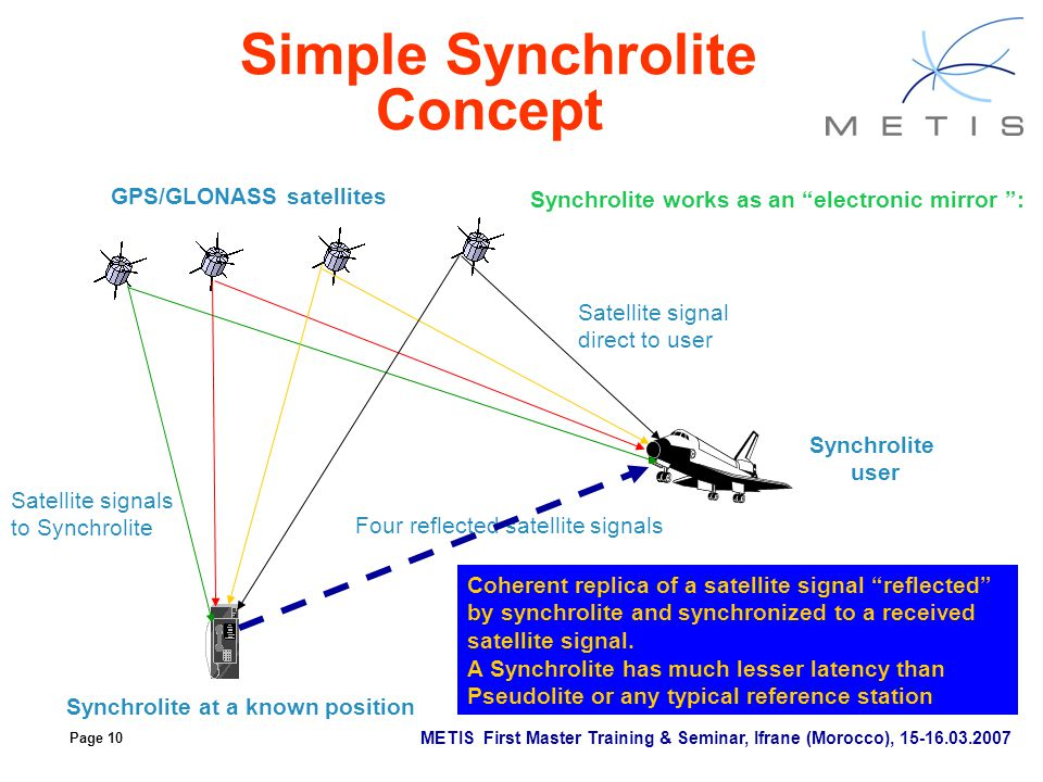 Simple Synchrolite Concept