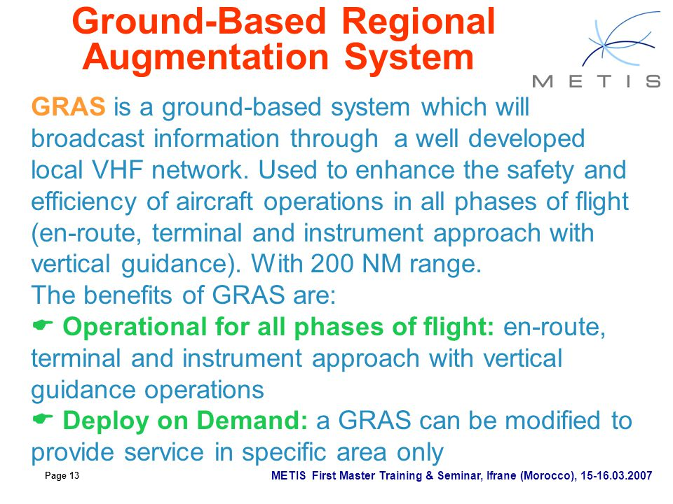 Ground-Based Regional Augmentation System