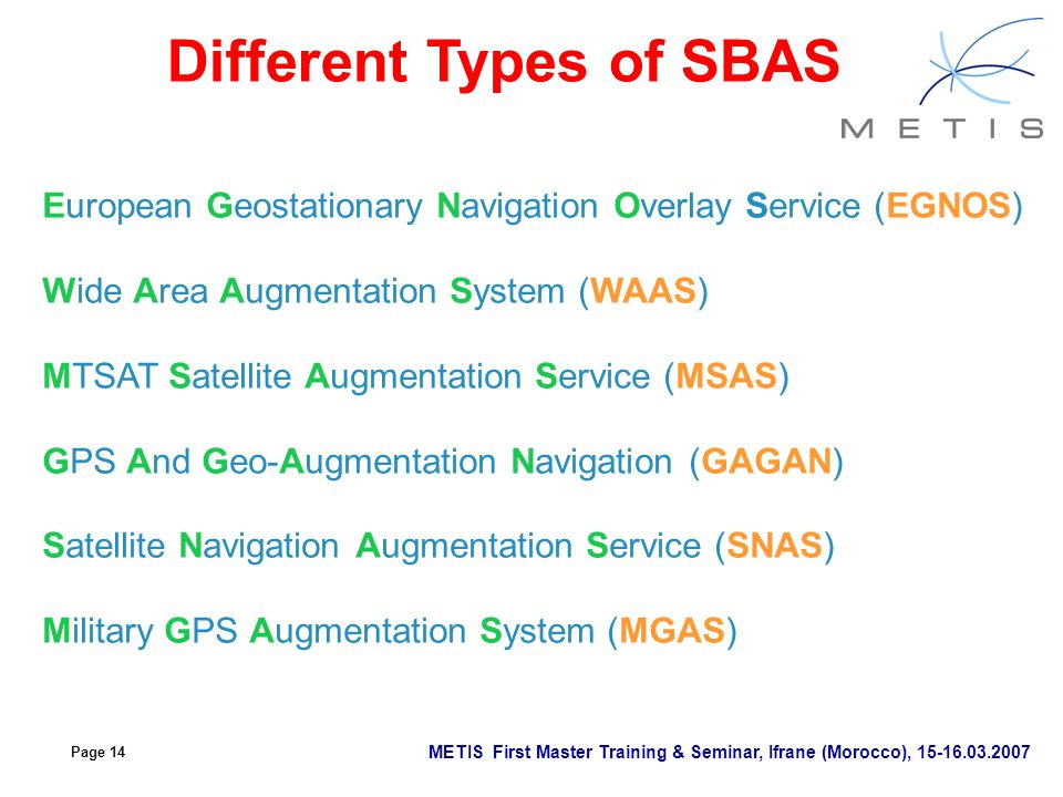 Different Types of SBAS
